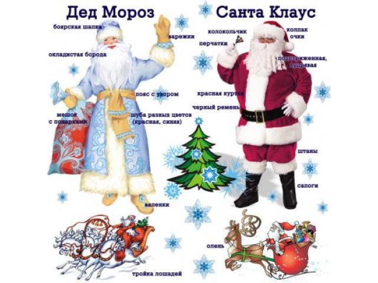 Пригласите Дед Мороза В Гости В Лондоне! - 2
